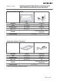 Empfehlungsliste Waschtischkombinationen - Geberit - Seite 3