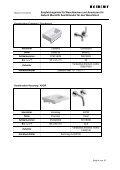 Empfehlungsliste Waschtischkombinationen - Geberit - Seite 4