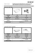 Empfehlungsliste Waschtischkombinationen - Geberit - Seite 5