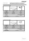 Empfehlungsliste Waschtischkombinationen - Geberit - Seite 6