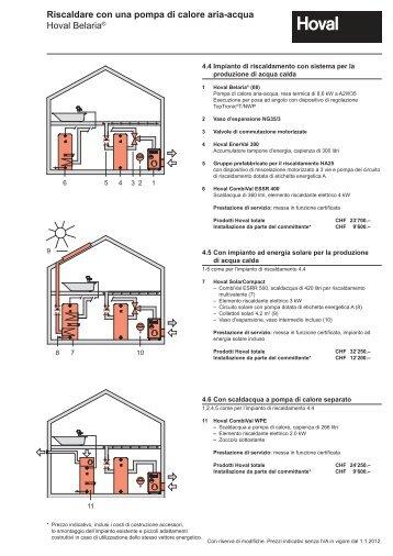 Riscaldare con una pompa di calore aria-acqua Hoval Belaria®