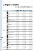 Körfűrészek - Bosch elektromos kéziszerszámok - Page 6