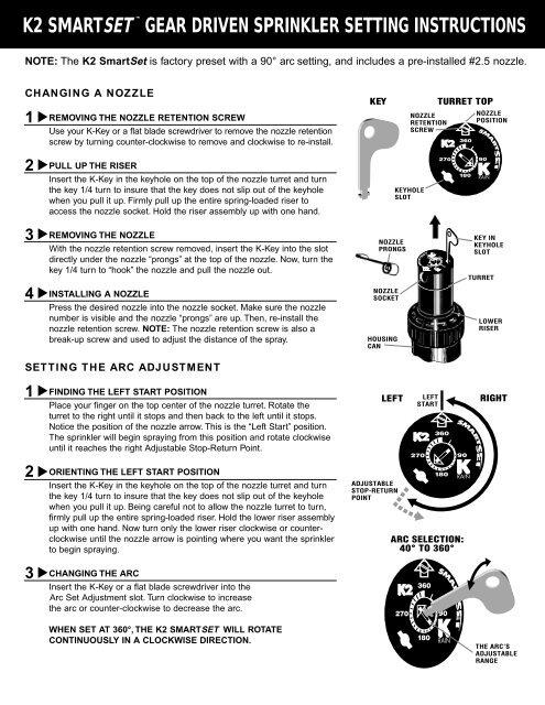 K2 pro rotor sprinkler from k-rain.