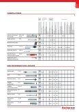 International Catalogue - fischer.de - Page 6