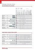 International Catalogue - fischer.de - Page 7
