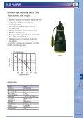 Vannpumper side 15.01.0101 - Page 7