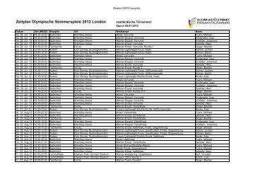 Zeitplan Olympische Sommerspiele 2012 London - Wochenspiegel
