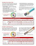 ACCUMAX® Premises Distribution Cable Brochure - Ofs - Page 3