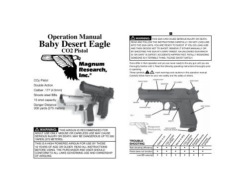 Operation Manual Baby Desert Eagle Co2 Pistol Neks Com Ua