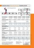 MERO Doppelboden Typ 2 / Holz/Mineralstoff F30 geprüft - Hoppen ... - Seite 4