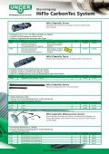 Unger HiFlo - Heupel GmbH - Page 4