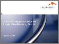 Presentation title second line - ArcelorMittal Hamburg
