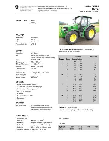JOHN DEERE 5090 M - Agroscope
