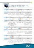 COMPATIBILIDADES - Insumos Servicomp SA - Page 3