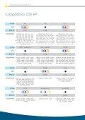 COMPATIBILIDADES - Insumos Servicomp SA - Page 4