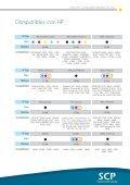 COMPATIBILIDADES - Insumos Servicomp SA - Page 5