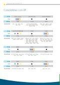 COMPATIBILIDADES - Insumos Servicomp SA - Page 6