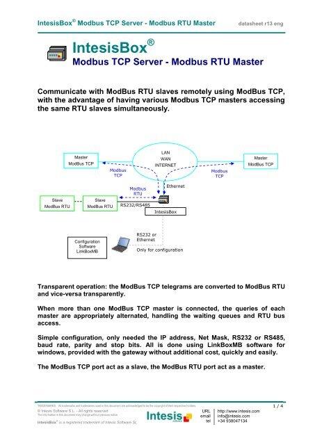 IntesisBox Modbus Server – ModBus RTU Master English Datasheet
