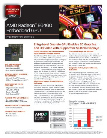 AMD Radeon™ E6460 Embedded GPU