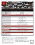 AMD Radeon E6460 Graphics Board - Page 2