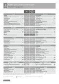 Opel Corsa OPC - Page 4