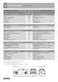 Opel Corsa OPC - Page 6