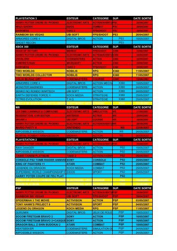 playstation 3 editeur categorie sup. date sortie rainbow six vegas ubi ...