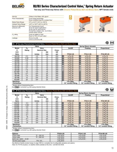 Non-Spring Return Actuator USA Belimo Aircontrols Inc B311B B3...B Series Characterized Control Valve
