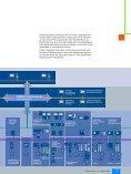 Niederspannungs- motoren - Seite 7