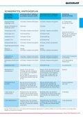 Ersatzteile & Zubehör 2007 - Cuda - Keller - Seite 5