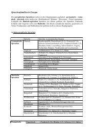Die Sprachenkarte Europas - Examen Europaeum