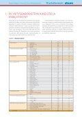 Pk-yritysbarometri - Page 7