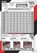 Katalog YATO - Moto narzędzia - Page 7