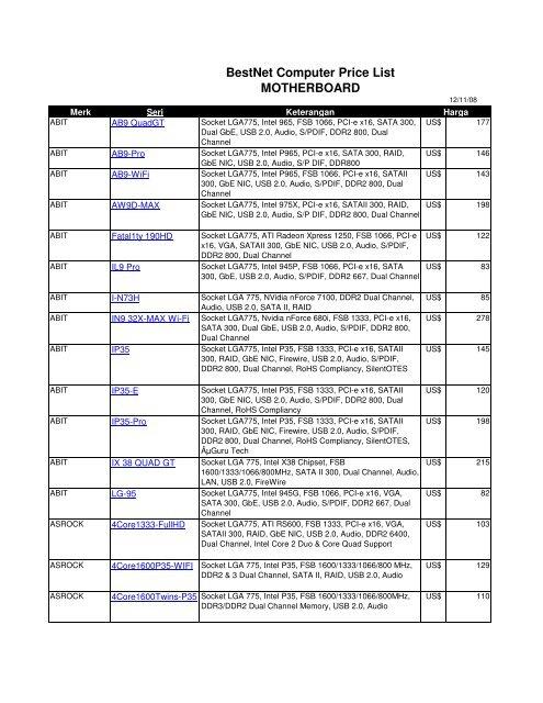 motherboard list