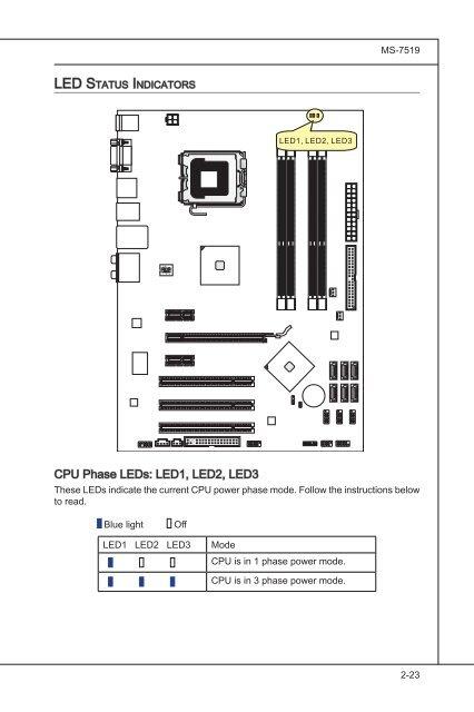 · Hardware Setup PCI (P