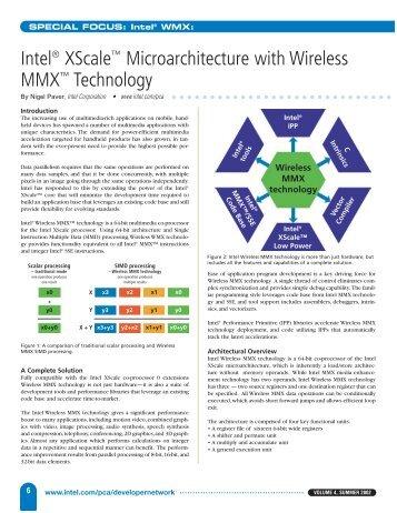 WMX Technical-SJ#4 - Embedded Systems