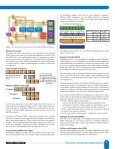 WMX Technical-SJ#4 - Embedded Systems - Page 2