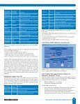 WMX Technical-SJ#4 - Embedded Systems - Page 4