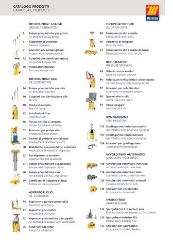 CATALOGO PRODOTTI CATALOGUE PRODUCTS