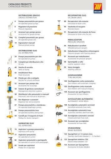 CATALOGO PRODOTTI CATALOGUE PRODUCTS