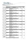 Produktinformation und Preisliste - GVB - Page 3