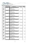 Produktinformation und Preisliste - GVB - Page 4