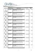 Produktinformation und Preisliste - GVB - Page 7