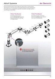 Ablufttechnik - Sedia Küchentechnik