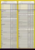 Felgenschlösser - Cosentino Car Tuning - Page 2