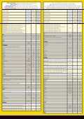 Felgenschlösser - Cosentino Car Tuning - Page 4