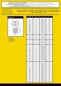 Felgenschlösser - Cosentino Car Tuning - Page 6