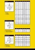 Felgenschlösser - Cosentino Car Tuning - Page 7