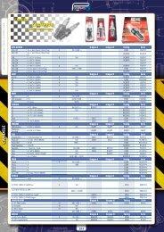 Blue Royal Flush Clubs American Shifter 152188 White Retro Shift Knob with M16 x 1.5 Insert