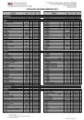 Catálogo Derivabrisas - BC Tuning - Page 3